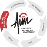 AIM Online EMS Software and Services